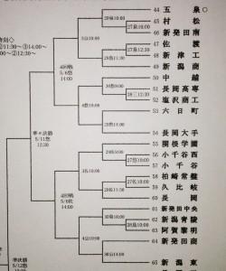 20130418抽選結果④